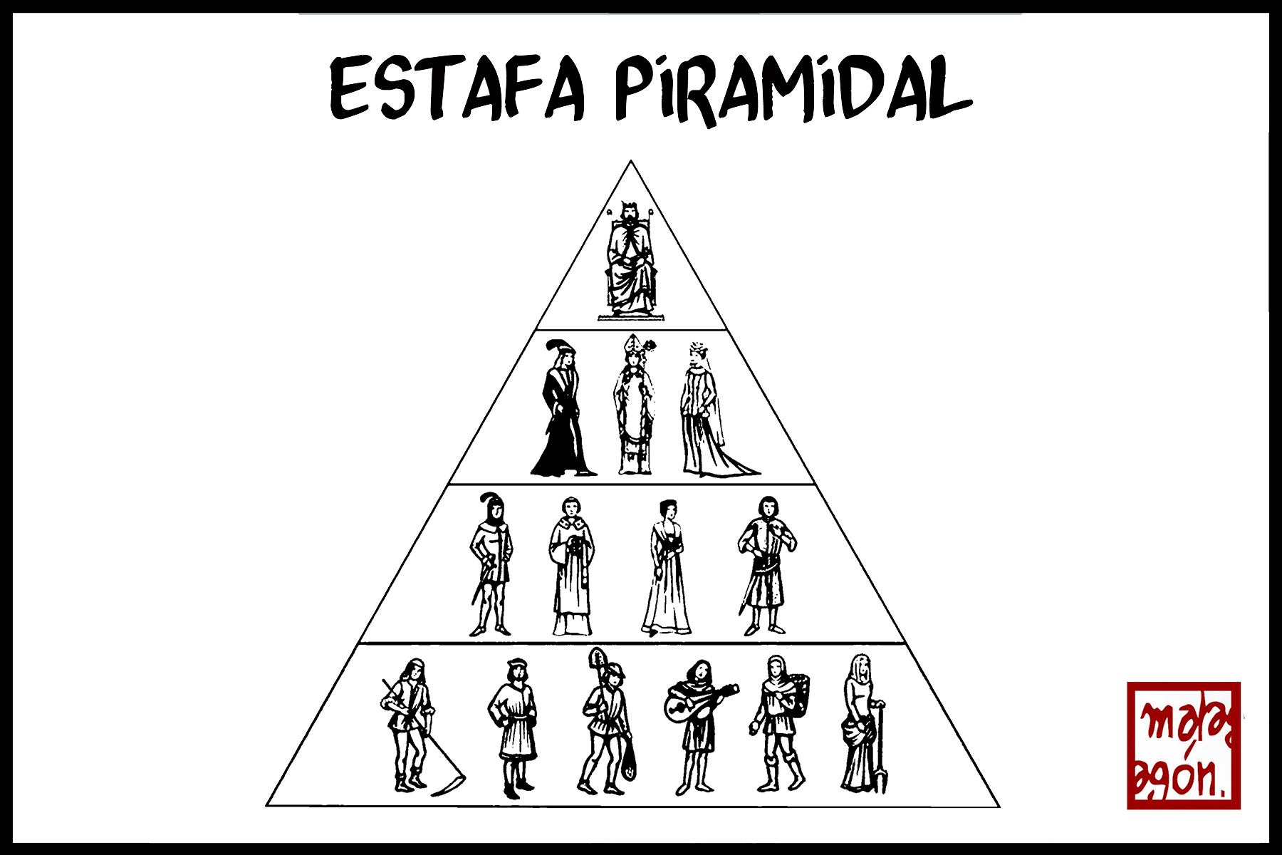 <p>Estafa piramidal.</p>